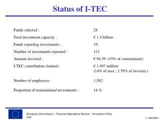 Status of I-TEC