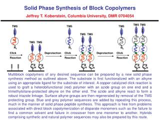 Solid Phase Synthesis of Block Copolymers Jeffrey T. Koberstein, Columbia University, DMR 0704054