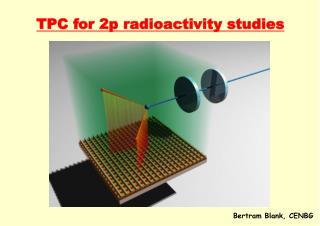 TPC for 2p radioactivity studies