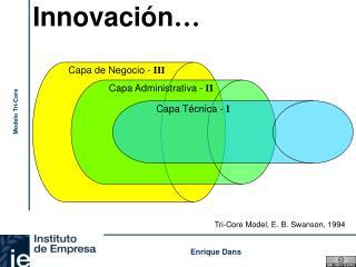 Innovación …