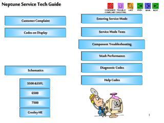 Neptune Service Tech Guide
