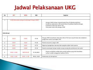 Jadwal Pelaksanaan UKG