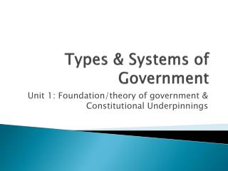 Types & Systems of Government