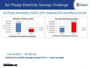 Sol  Plaatje  Electricity Savings Challenge