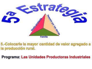 La  Unidad  Industrial de los  Biocombustibles Bioetanol