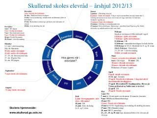 Skullerud skoles elevråd – årshjul 2012/13