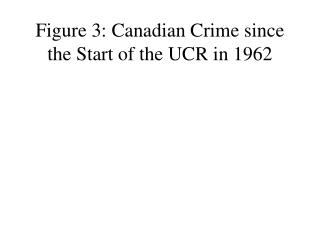 Figure 3: Canadian Crime since the Start of the UCR in 1962