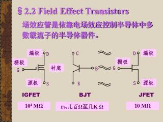 §2.2  Field Effect Transistors