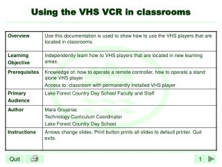 Using the VHS VCR in classrooms