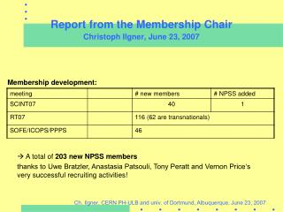 Report from the Membership Chair Christoph Ilgner, June 23, 2007