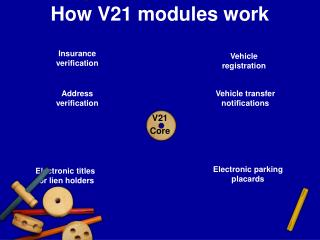 How V21 modules work