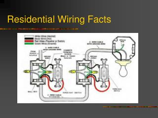 Residential Wiring Facts