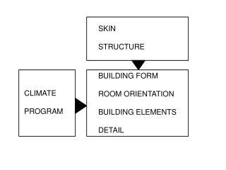 CLIMATE PROGRAM