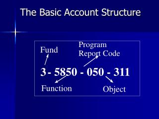 The Basic Account Structure