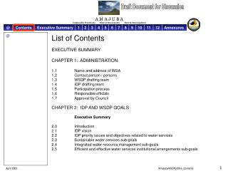 List of Contents EXECUTIVE SUMMARY CHAPTER 1:  ADMINISTRATION  1.1		Name and address of WSA
