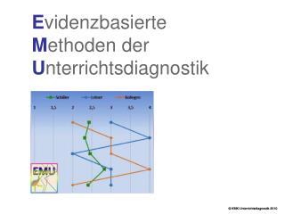 E videnzbasierte M ethoden der  U nterrichtsdiagnostik