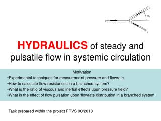 HYDRAULICS  of steady and pulsatile flow in systemic circulation