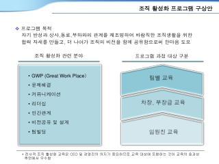 •  GWP (Great Work Place ) •  문제해결 •  커뮤니케이션 •  리더십 •  인간관계 •  비전공유 및 설계 •  팀빌딩