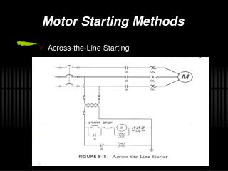 Motor Starting Methods