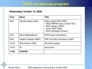 RICH workgroup program