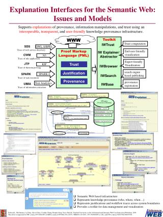 Explanation Interfaces for the Semantic Web: Issues and Models