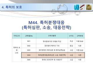 M44.  특허분쟁대응 ( 특허심판 ,  소송 ,  대응전략 )