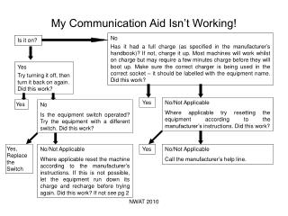 My Communication Aid Isn't Working!