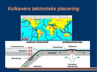 Vulkaners tektoniske placering