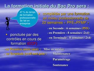 La formation initiale du Bac Pro sera :