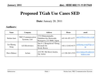 Proposed TGah Use Cases SED
