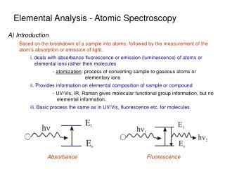 Elemental Analysis - Atomic Spectroscopy