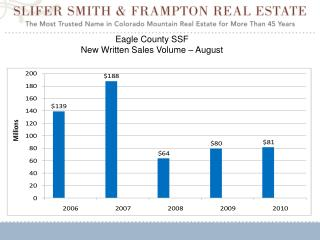 Eagle County SSF New Written Sales Volume – August