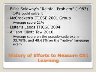 History of Efforts to Measure CS1 Learning