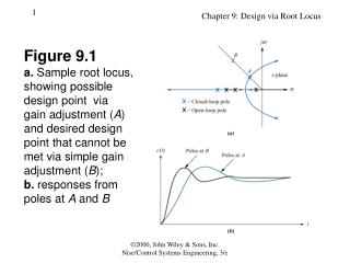 Figure 9.1 a. Sample root locus, showing possible design point  via gain adjustment A and desired design point that cann