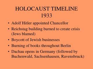 HOLOCAUST TIMELINE 1933