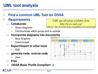 UML tool analysis
