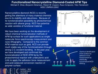 Functionalized  Nanocrystalline  Diamond-Coated AFM Tips