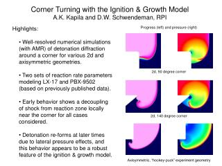 Corner Turning with the Ignition & Growth Model A.K. Kapila and D.W. Schwendeman, RPI