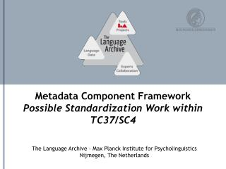 Metadata Component Framework Possible Standardization Work within TC37/SC4