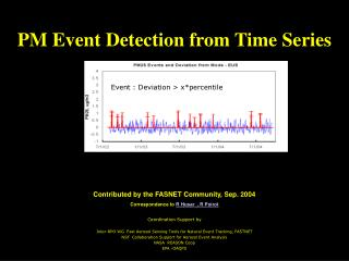PM Event Detection from Time Series