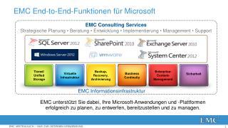 EMC End-to-End-Funktionen für Microsoft