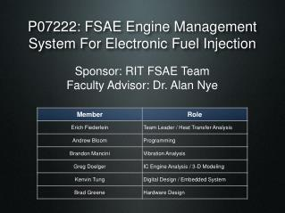P07222: FSAE Engine Management  System For Electronic Fuel Injection