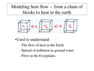 Modeling heat flow -- from a chain of blocks to heat in the earth