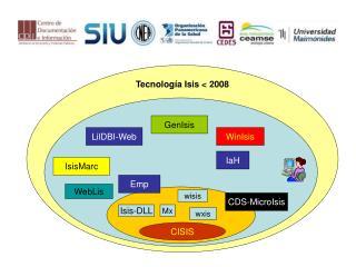 Tecnología Isis < 2008