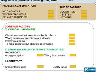 PROBLEM CLASSIFICATION: NO DIAGNOSIS : WRONG DIAGNOSIS: DELAYED DIAGNOSIS: