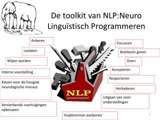 De toolkit van NLP:Neuro Lingu stisch Programmeren