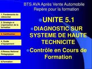 BTS AVA Après Vente Automobile Repère pour la formation