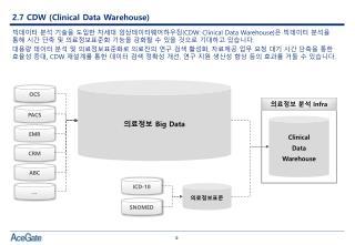 2.7 CDW (Clinical Data Warehouse)