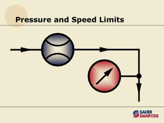 Pressure and Speed Limits