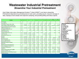 Wastewater Industrial Pretreatment Streamline Your Industrial Pretreatment